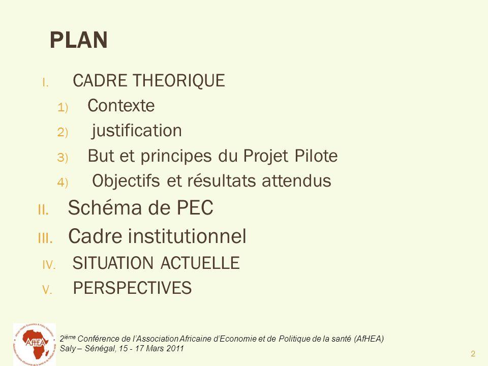 PLAN Schéma de PEC Cadre institutionnel CADRE THEORIQUE Contexte