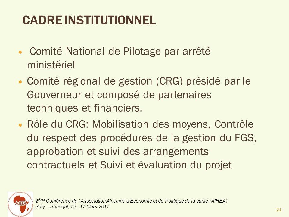 CADRE INSTITUTIONNEL Comité National de Pilotage par arrêté ministériel.