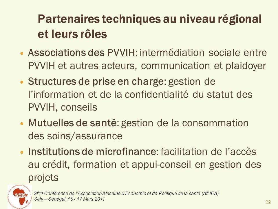 Partenaires techniques au niveau régional et leurs rôles