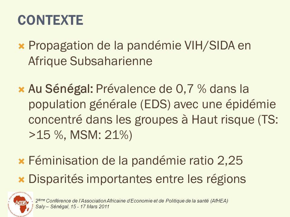 CONTEXTE Propagation de la pandémie VIH/SIDA en Afrique Subsaharienne