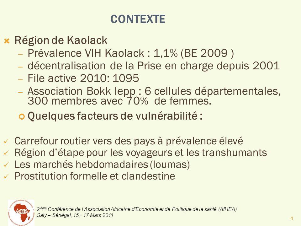 CONTEXTE Région de Kaolack Prévalence VIH Kaolack : 1,1% (BE 2009 )