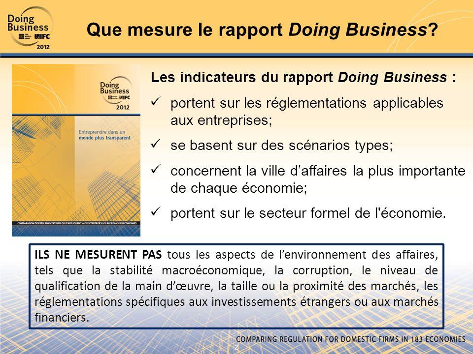 Que mesure le rapport Doing Business