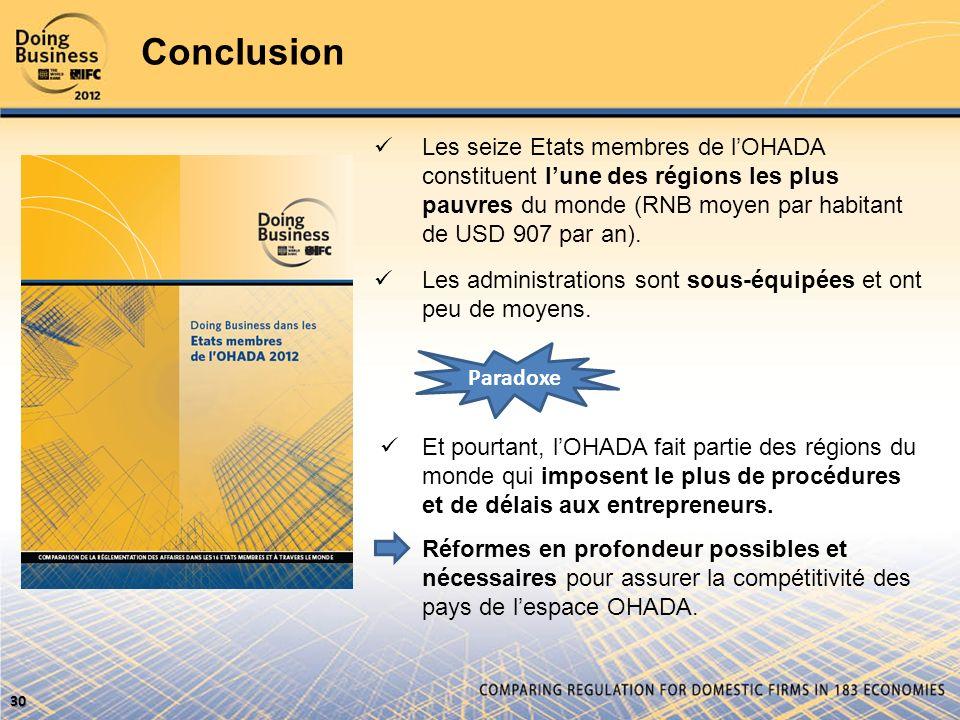 Conclusion Les seize Etats membres de l'OHADA constituent l'une des régions les plus pauvres du monde (RNB moyen par habitant de USD 907 par an).
