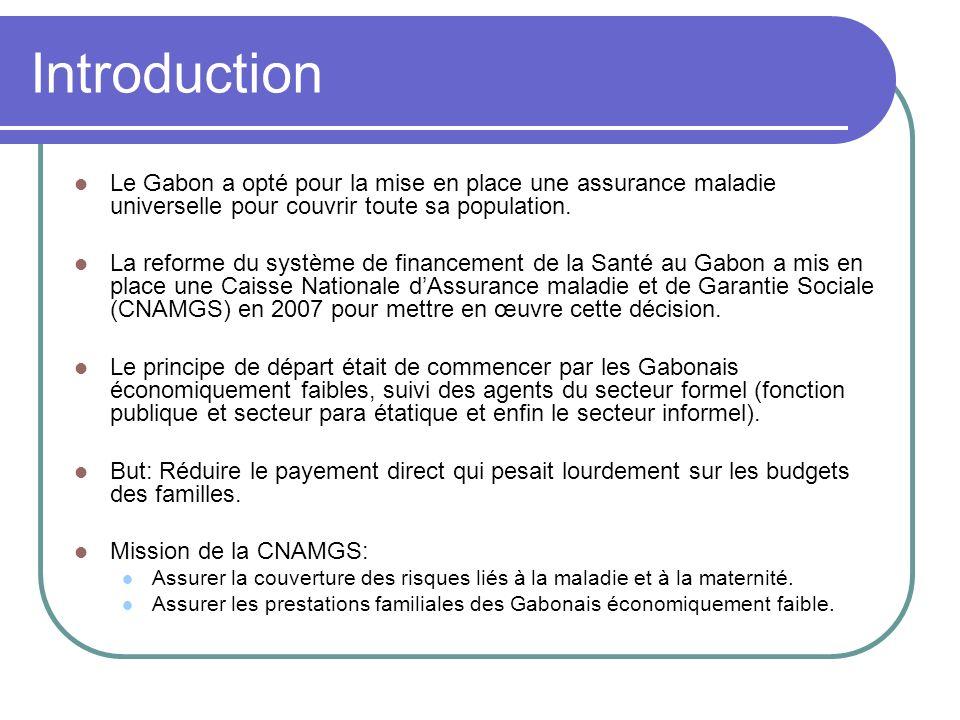 Introduction Le Gabon a opté pour la mise en place une assurance maladie universelle pour couvrir toute sa population.