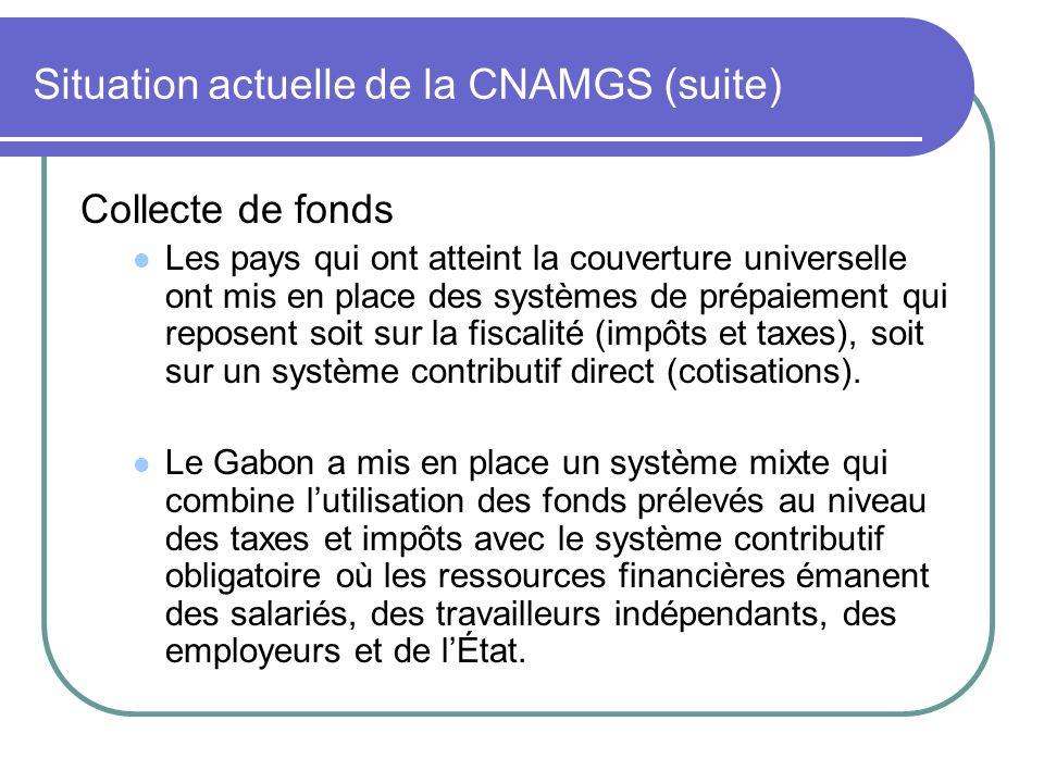 Situation actuelle de la CNAMGS (suite)