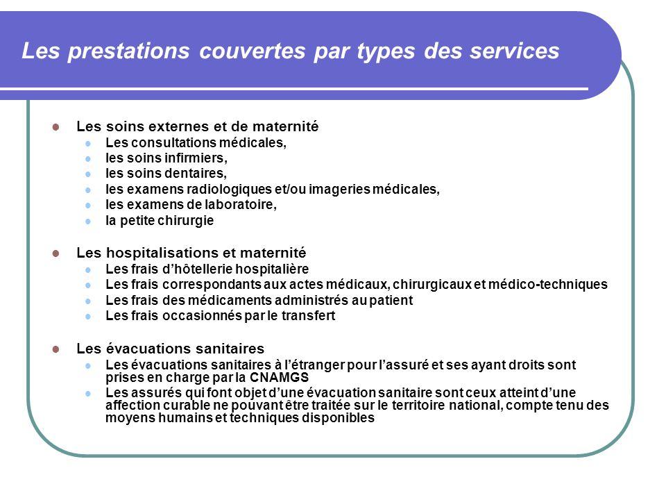 Les prestations couvertes par types des services