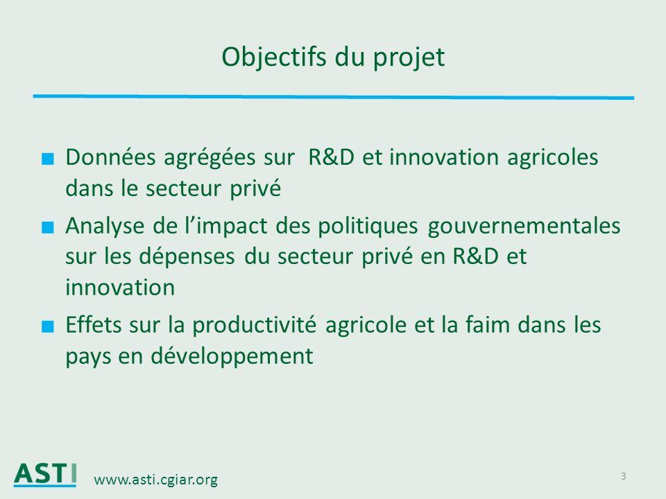Objectifs du projet Données agrégées sur R&D et innovation agricoles dans le secteur privé.
