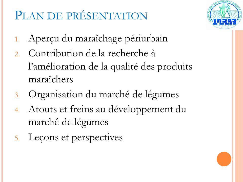 Plan de présentation Aperçu du maraîchage périurbain