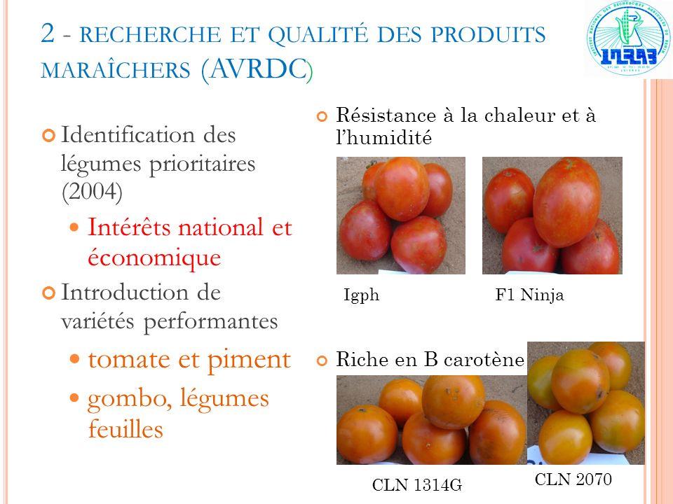 2 - recherche et qualité des produits maraîchers (AVRDC)