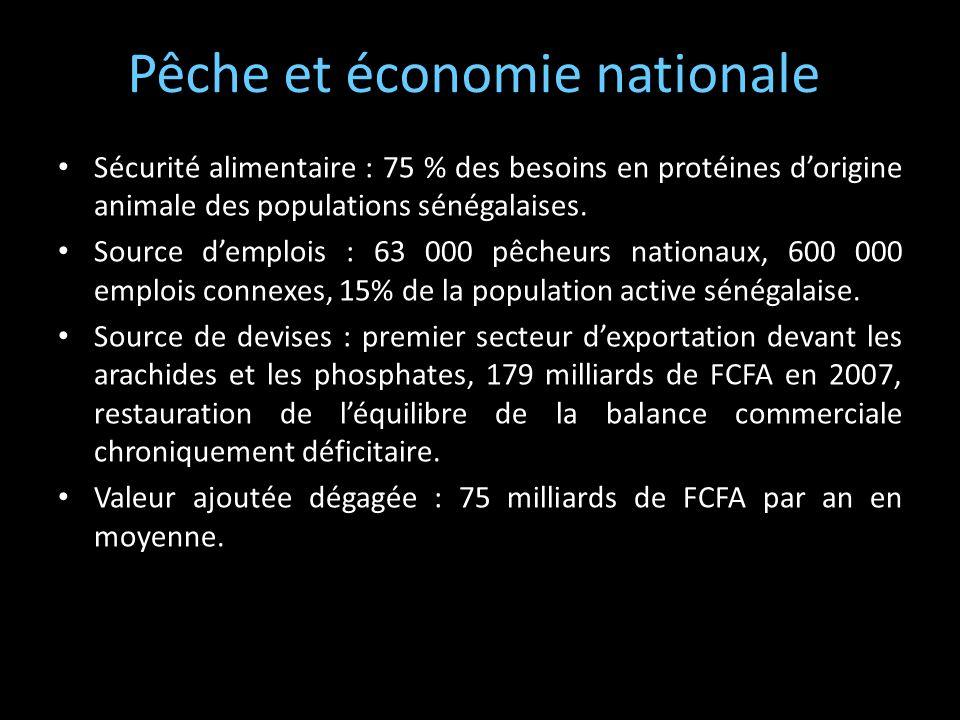 Pêche et économie nationale