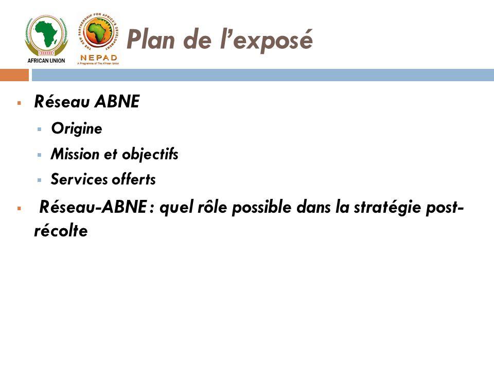 Plan de l'exposé Réseau ABNE