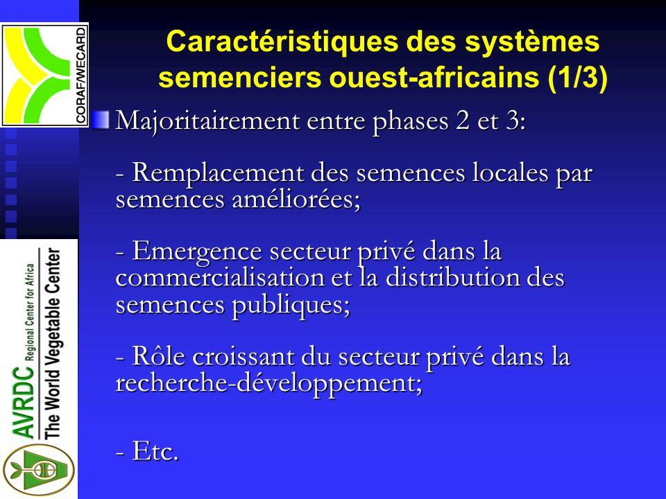 Caractéristiques des systèmes semenciers ouest-africains (1/3)