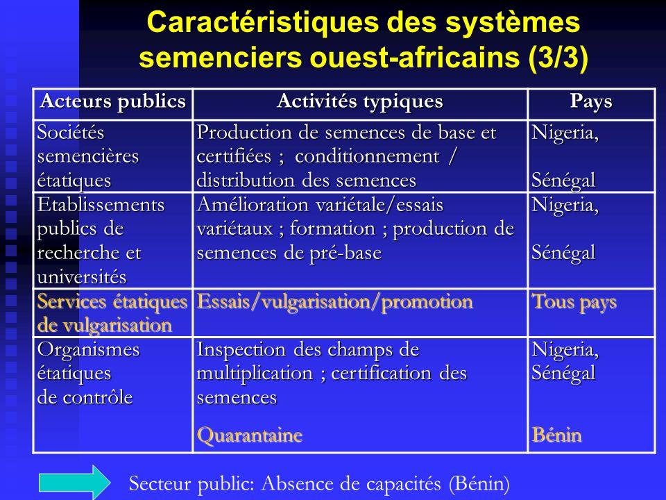 Caractéristiques des systèmes semenciers ouest-africains (3/3)
