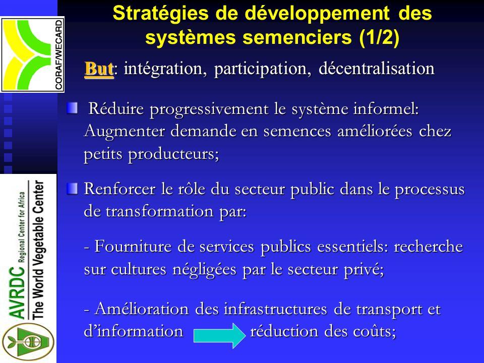 Stratégies de développement des systèmes semenciers (1/2)