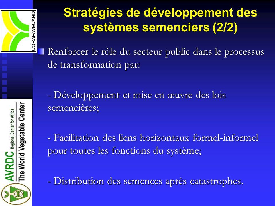 Stratégies de développement des systèmes semenciers (2/2)
