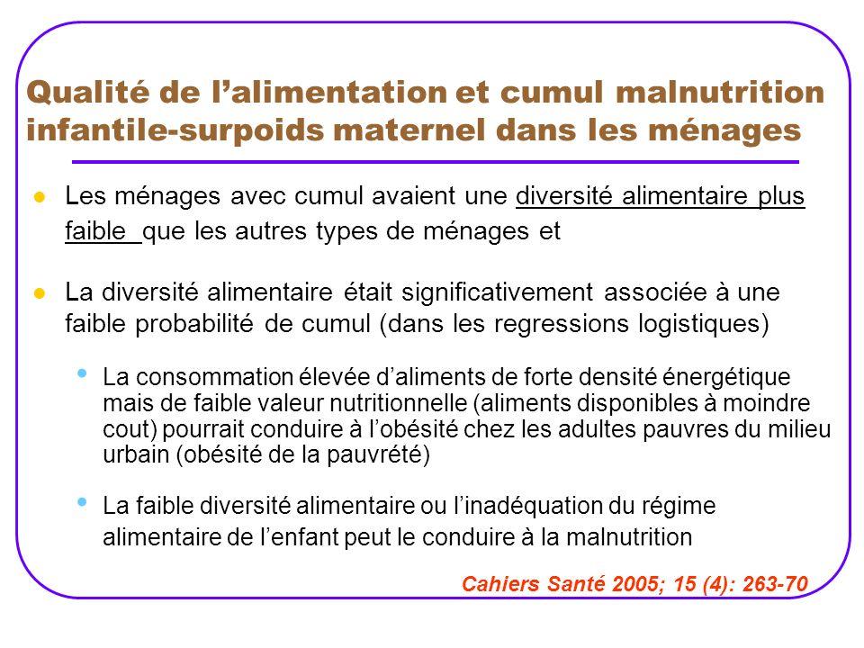 Qualité de l'alimentation et cumul malnutrition infantile-surpoids maternel dans les ménages