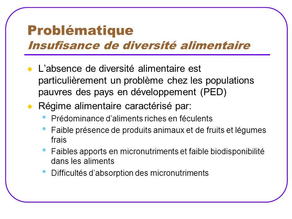 Super Gervais D. Ntandou-Bouzitou, Ph.D. Cotonou, Bénin 24 mai ppt  BV96
