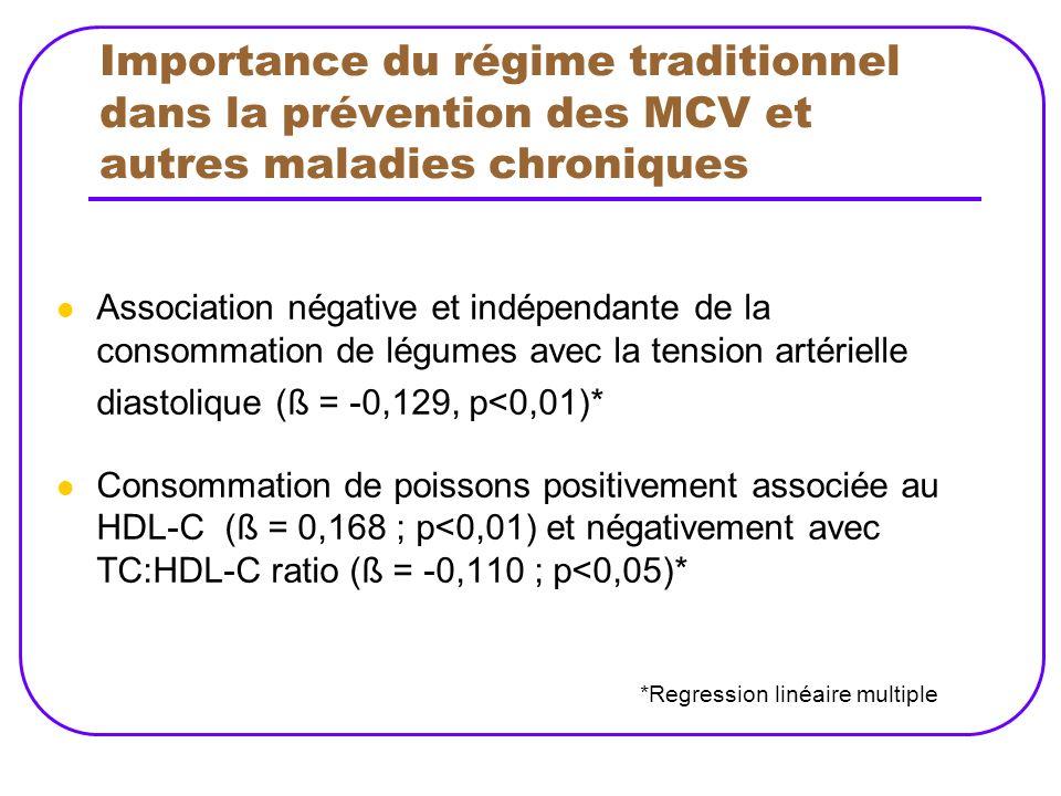 Importance du régime traditionnel dans la prévention des MCV et autres maladies chroniques