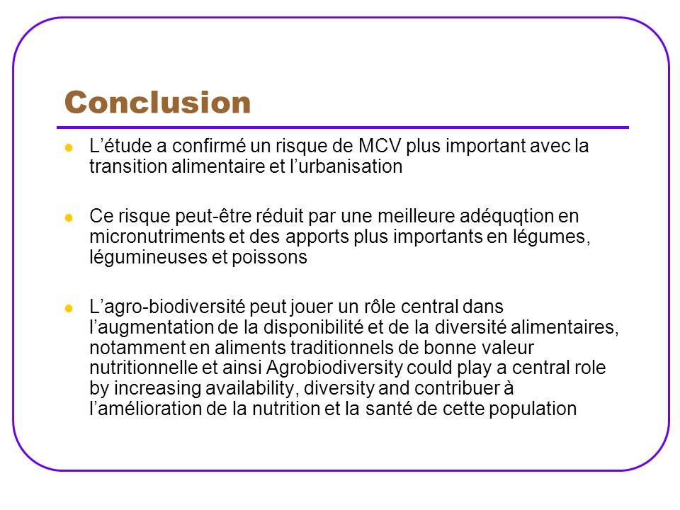 Conclusion L'étude a confirmé un risque de MCV plus important avec la transition alimentaire et l'urbanisation.