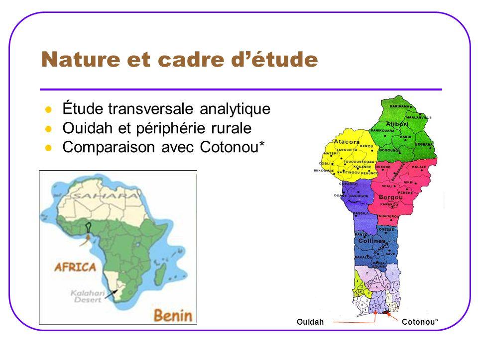 Nature et cadre d'étude