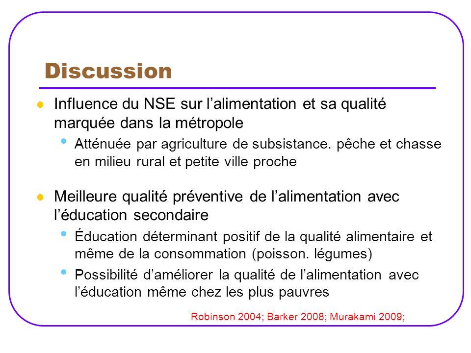 Discussion Influence du NSE sur l'alimentation et sa qualité marquée dans la métropole.