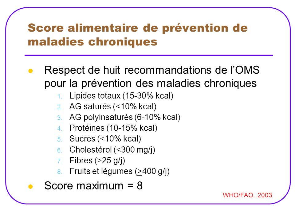 Score alimentaire de prévention de maladies chroniques