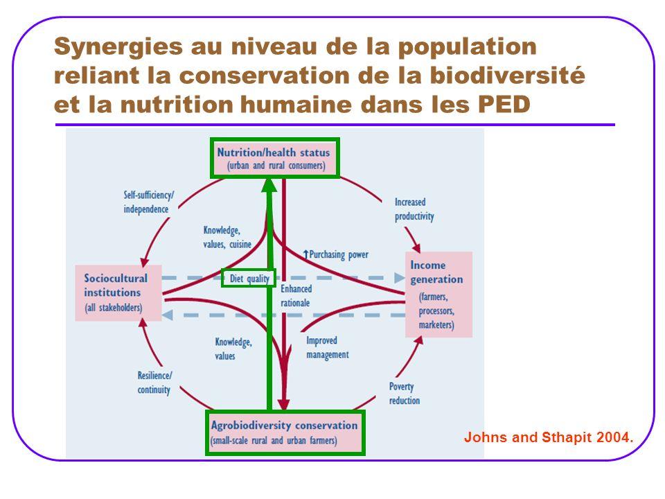 Synergies au niveau de la population reliant la conservation de la biodiversité et la nutrition humaine dans les PED