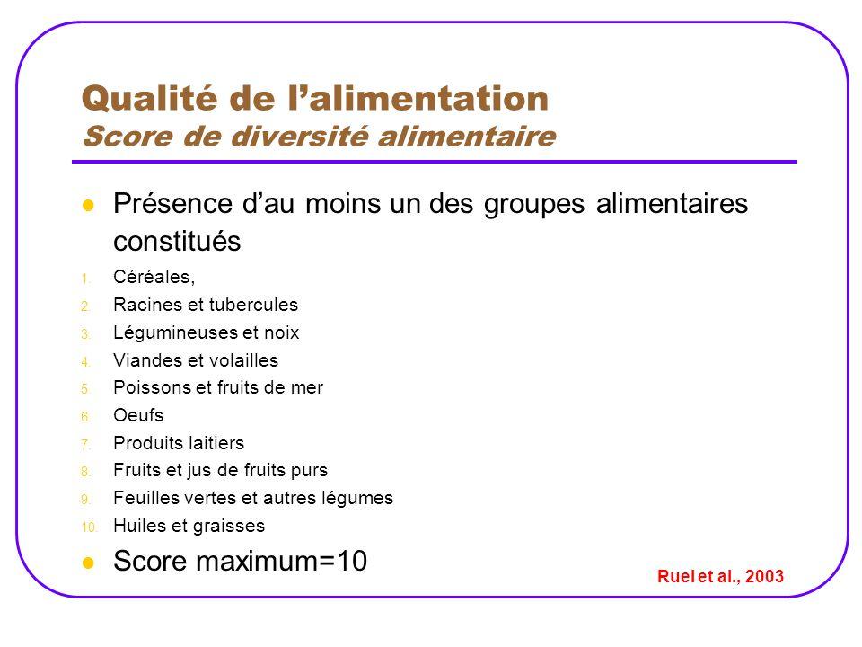 Qualité de l'alimentation Score de diversité alimentaire