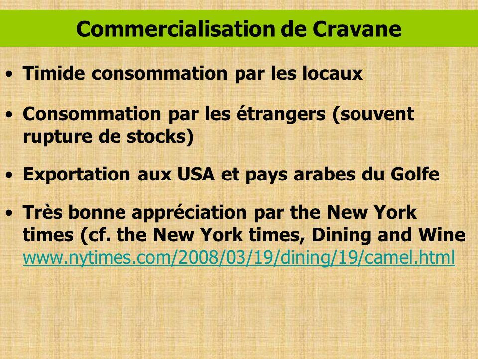 Commercialisation de Cravane