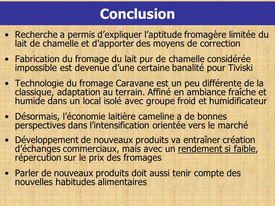 Conclusion Recherche a permis d'expliquer l'aptitude fromagère limitée du lait de chamelle et d'apporter des moyens de correction.