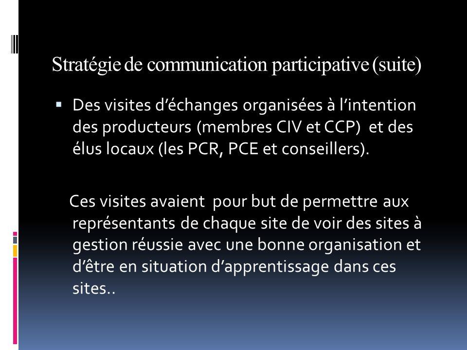 Stratégie de communication participative (suite)