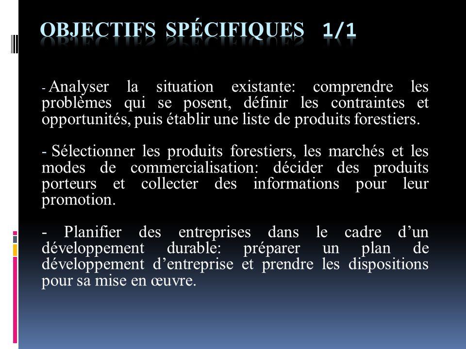 OBJECTIFS SPÉCIFIQUES 1/1