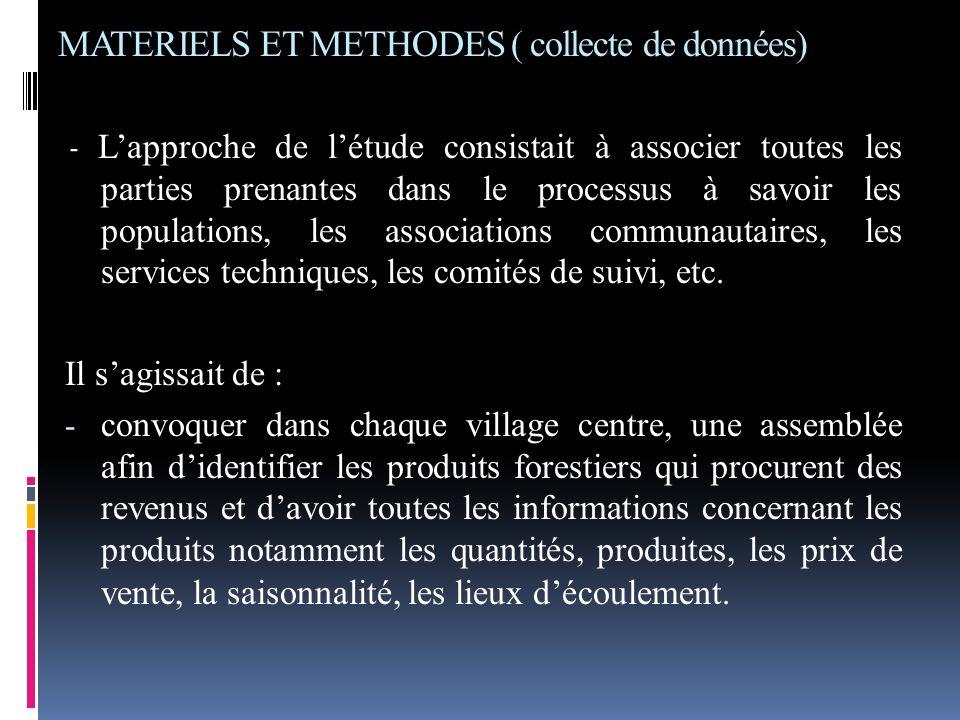 MATERIELS ET METHODES ( collecte de données)