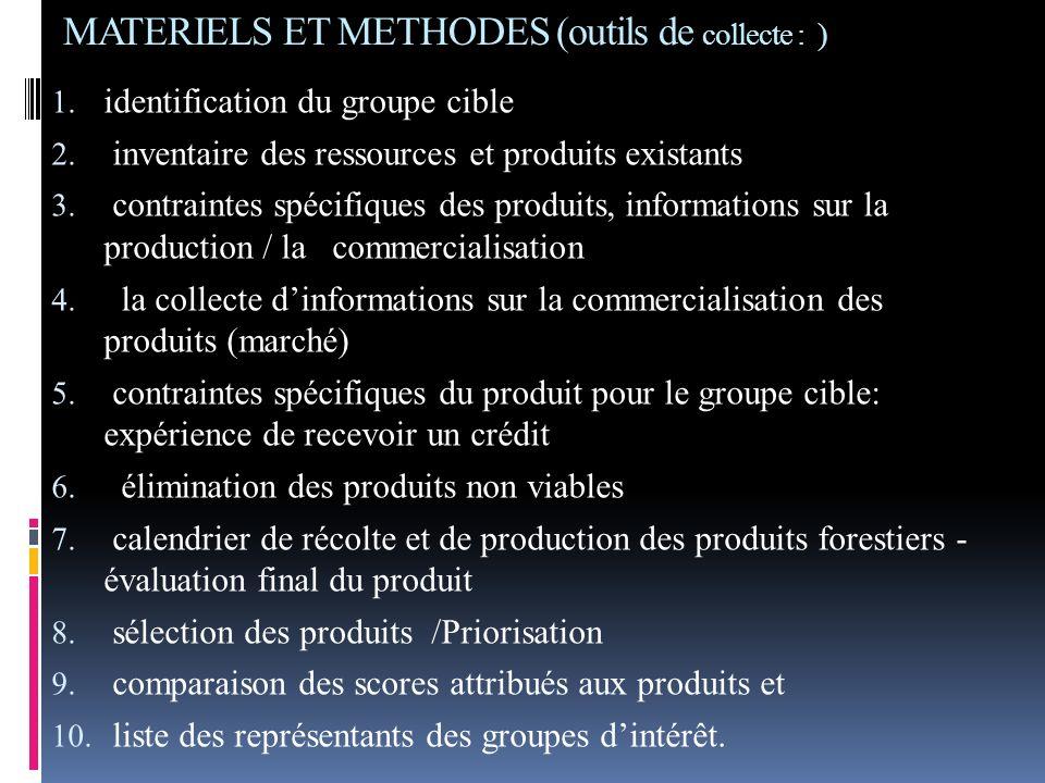 MATERIELS ET METHODES (outils de collecte : )