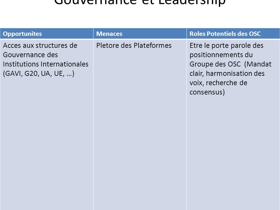 Gouvernance et Leadership