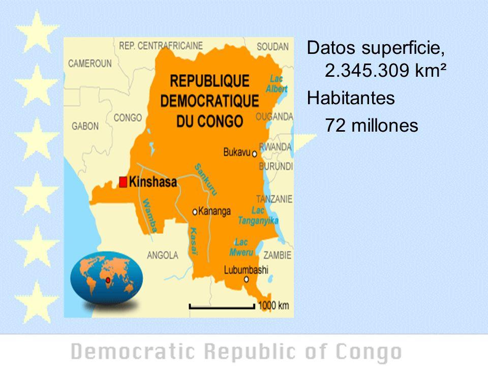 Datos superficie, 2.345.309 km² Habitantes 72 millones