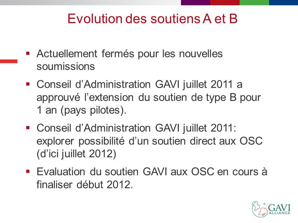 Evolution des soutiens A et B
