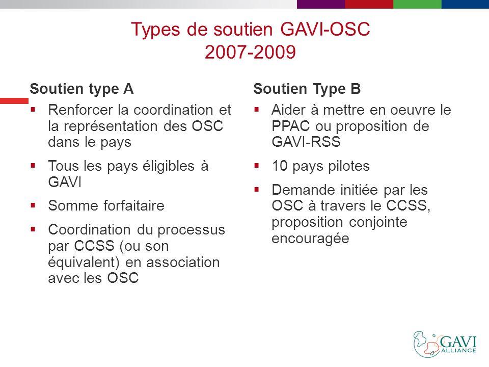 Types de soutien GAVI-OSC 2007-2009