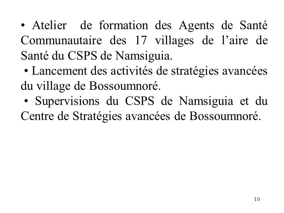 • Atelier de formation des Agents de Santé Communautaire des 17 villages de l'aire de Santé du CSPS de Namsiguia.