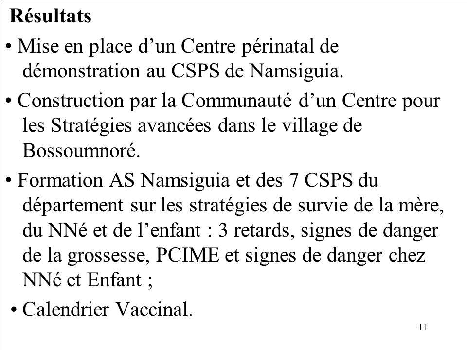 Résultats • Mise en place d'un Centre périnatal de démonstration au CSPS de Namsiguia.