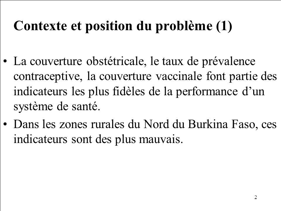 Contexte et position du problème (1)