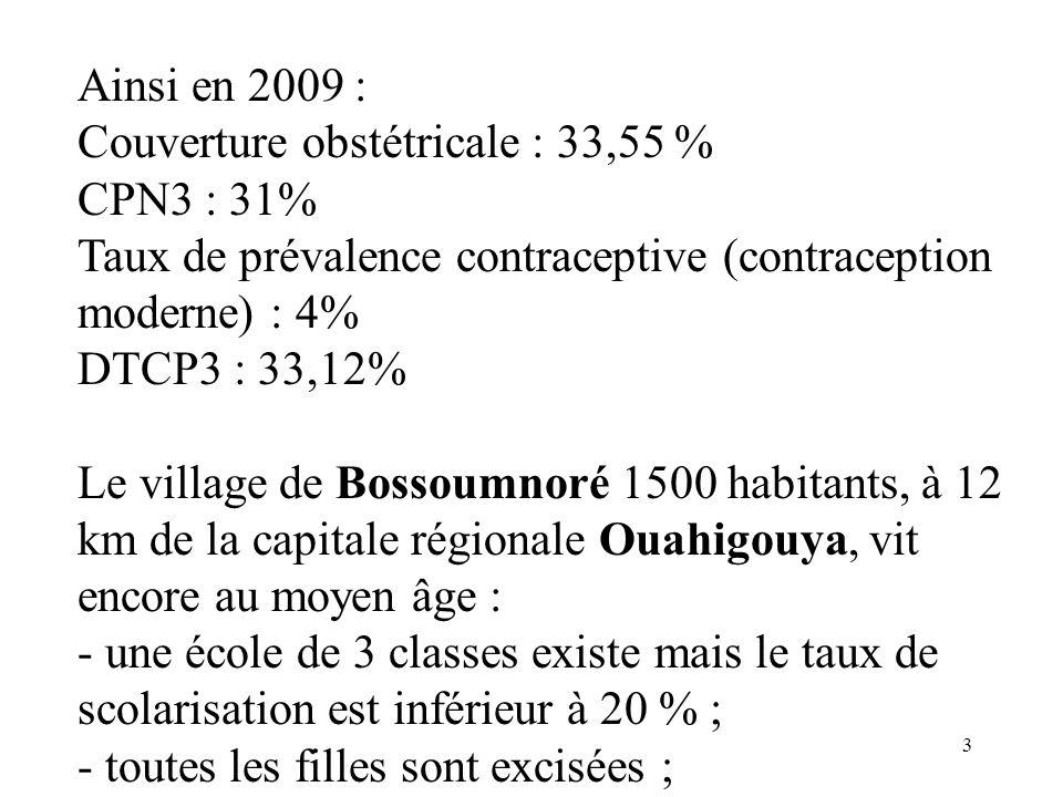 Ainsi en 2009 : Couverture obstétricale : 33,55 % CPN3 : 31% Taux de prévalence contraceptive (contraception moderne) : 4%