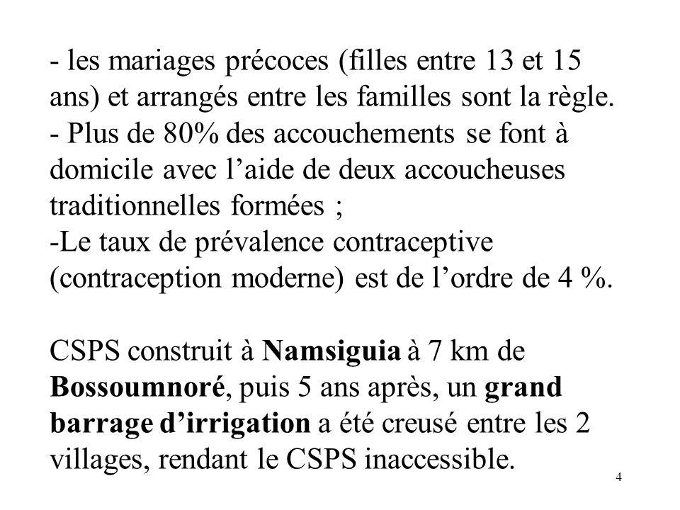 - les mariages précoces (filles entre 13 et 15 ans) et arrangés entre les familles sont la règle.