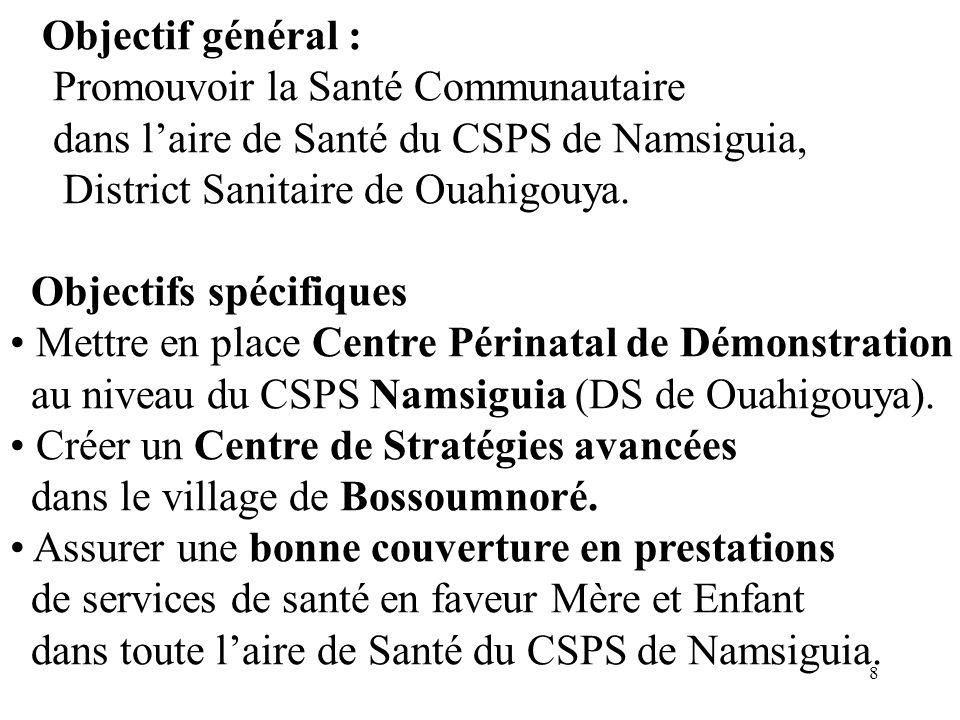 Objectif général : Promouvoir la Santé Communautaire. dans l'aire de Santé du CSPS de Namsiguia, District Sanitaire de Ouahigouya.