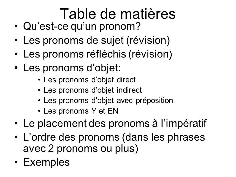 Table de matières Qu'est-ce qu'un pronom