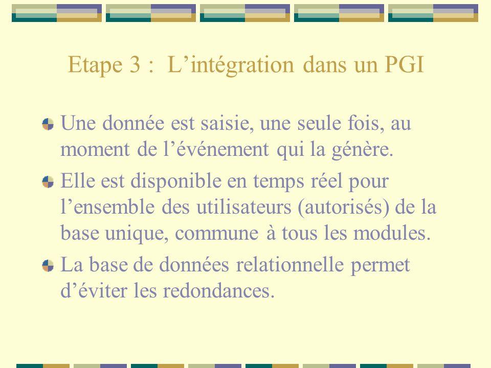 Etape 3 : L'intégration dans un PGI
