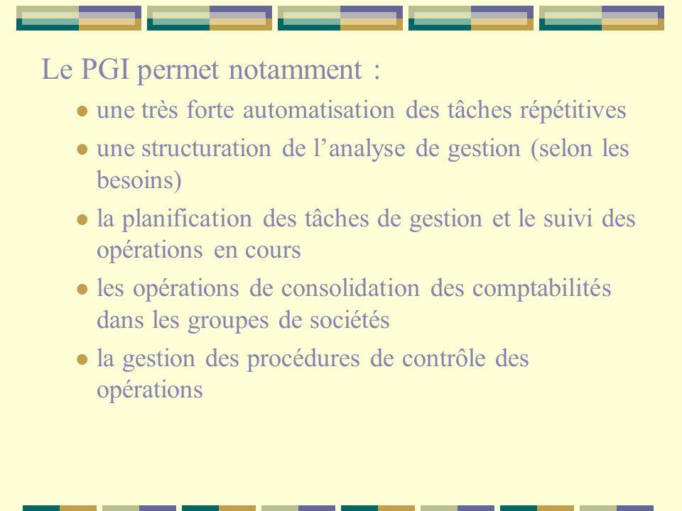 Le PGI permet notamment :