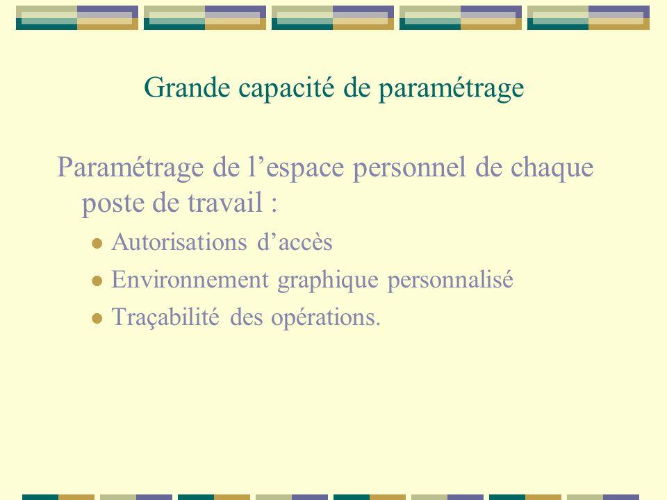 Grande capacité de paramétrage