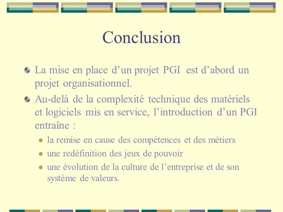Conclusion La mise en place d'un projet PGI est d'abord un projet organisationnel.