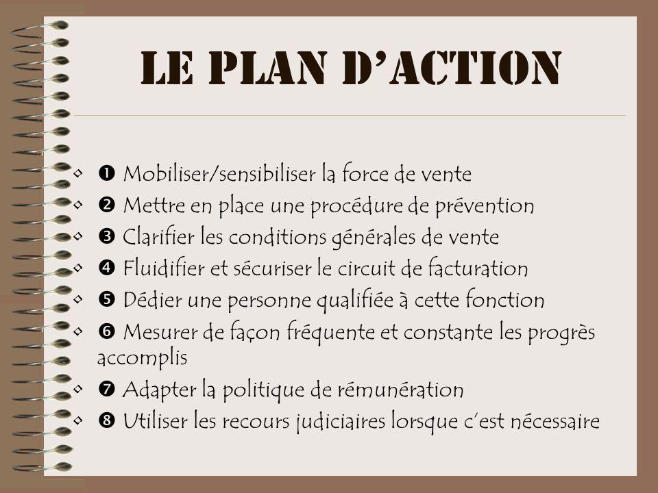LE PLAN D'ACTION  Mobiliser/sensibiliser la force de vente